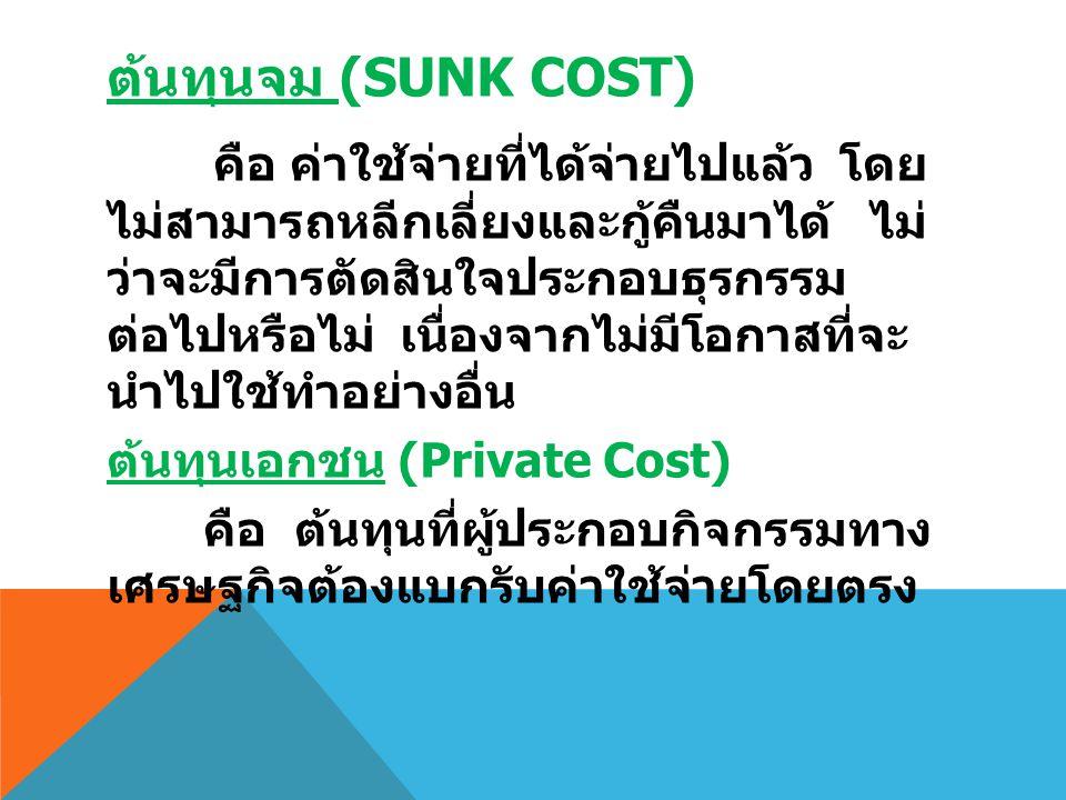 ต้นทุนจม (SUNK COST) คือ ค่าใช้จ่ายที่ได้จ่ายไปแล้ว โดย ไม่สามารถหลีกเลี่ยงและกู้คืนมาได้ ไม่ ว่าจะมีการตัดสินใจประกอบธุรกรรม ต่อไปหรือไม่ เนื่องจากไม