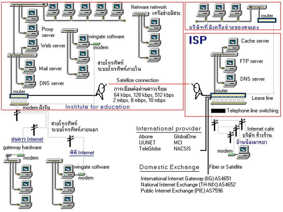 filetype: นามสกุลต่าง ๆ filetype:doc = หาเอกสารที่เป็น Word 2003filetype:doc = หาเอกสารที่เป็น Word 2003 filetype:ppt= หาเอกสาร Power Point 2003filetype:ppt= หาเอกสาร Power Point 2003 filetype:xls= หาเอกสาร Excel 2003filetype:xls= หาเอกสาร Excel 2003 filetype:pdf= หาเอกสารที่เป็น Acrobatfiletype:pdf= หาเอกสารที่เป็น Acrobat filetype:docx= หาเอกสาร Word 2007filetype:docx= หาเอกสาร Word 2007 filetype:xlsx= หาเอกสาร Excel 2007filetype:xlsx= หาเอกสาร Excel 2007 filetype:pptx= หาเอกสาร Power Point 2007filetype:pptx= หาเอกสาร Power Point 2007