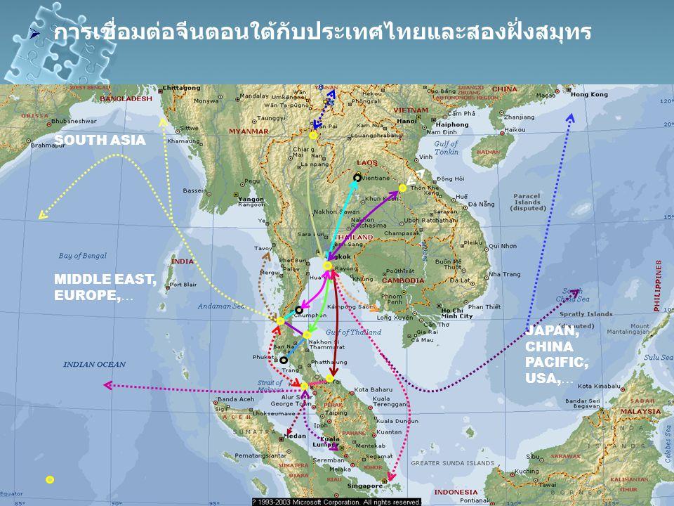 MIDDLE EAST, EUROPE, … SOUTH ASIA JAPAN, CHINA PACIFIC, USA, …  การเชื่อมต่อจีนตอนใต้กับประเทศไทยและสองฝั่งสมุทร
