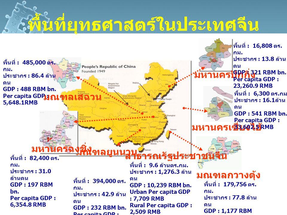 มณฑลยูนนาน มณฑลกวางตุ้ง มณฑลเสฉวน มหานครฉงชิ่ง มหานครเซี่ยงไฮ้ มหานครปักกิ่ง พื้นที่ยุทธศาสตร์ในประเทศจีน พื้นที่ : 485,000 ตร. กม. ประชากร : 86.4 ล้า