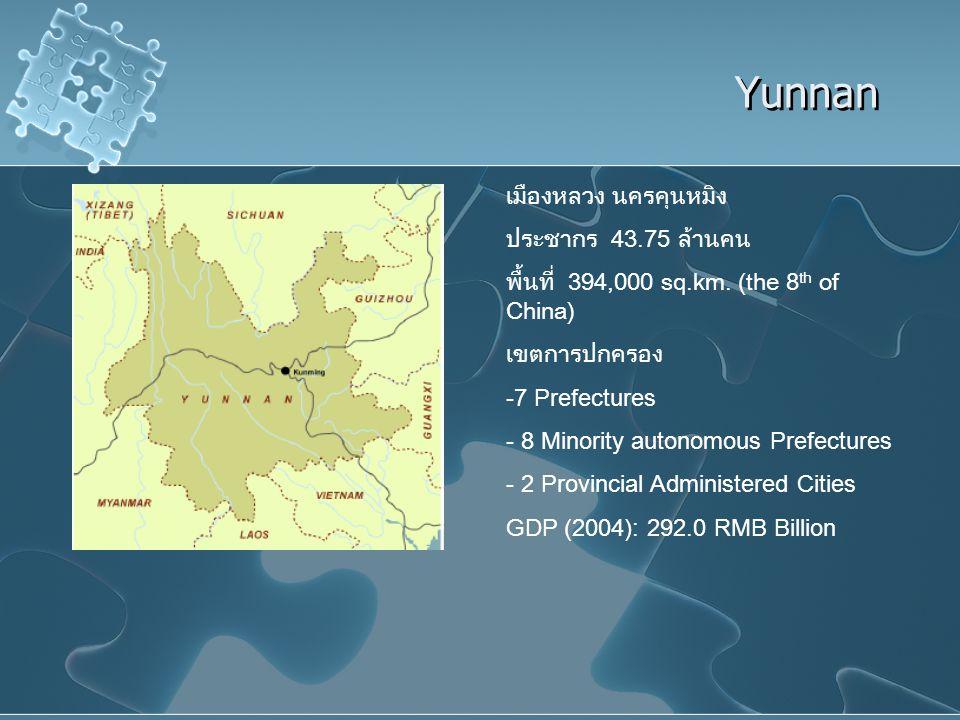 Yunnan เมืองหลวง นครคุนหมิง ประชากร 43.75 ล้านคน พื้นที่ 394,000 sq.km. (the 8 th of China) เขตการปกครอง -7 Prefectures - 8 Minority autonomous Prefec