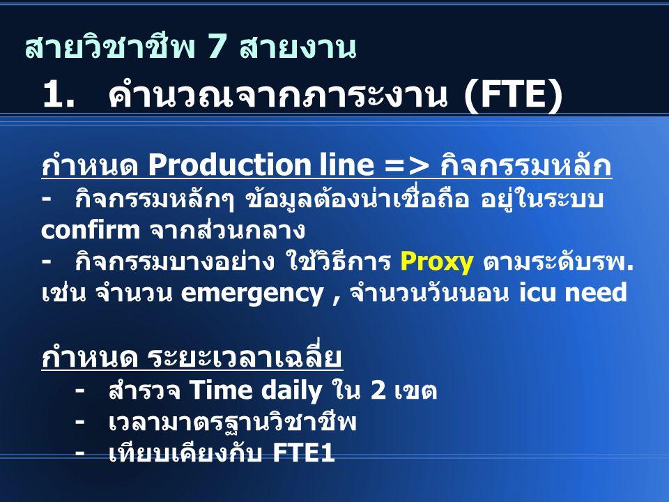 1. คำนวณจากภาระงาน (FTE) กำหนด Production line => กิจกรรมหลัก -กิจกรรมหลักๆ ข้อมูลต้องน่าเชื่อถือ อยู่ในระบบ confirm จากส่วนกลาง -กิจกรรมบางอย่าง ใช้ว