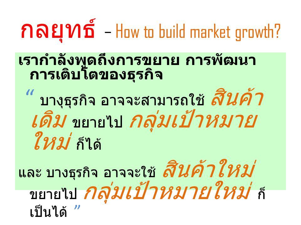 หาวิธี – หาทางออกใหม่ๆ ให้กับ สินค้า การขยายธุรกิจ มี 4 วิธีการ ที่ แตกต่างกัน 1.