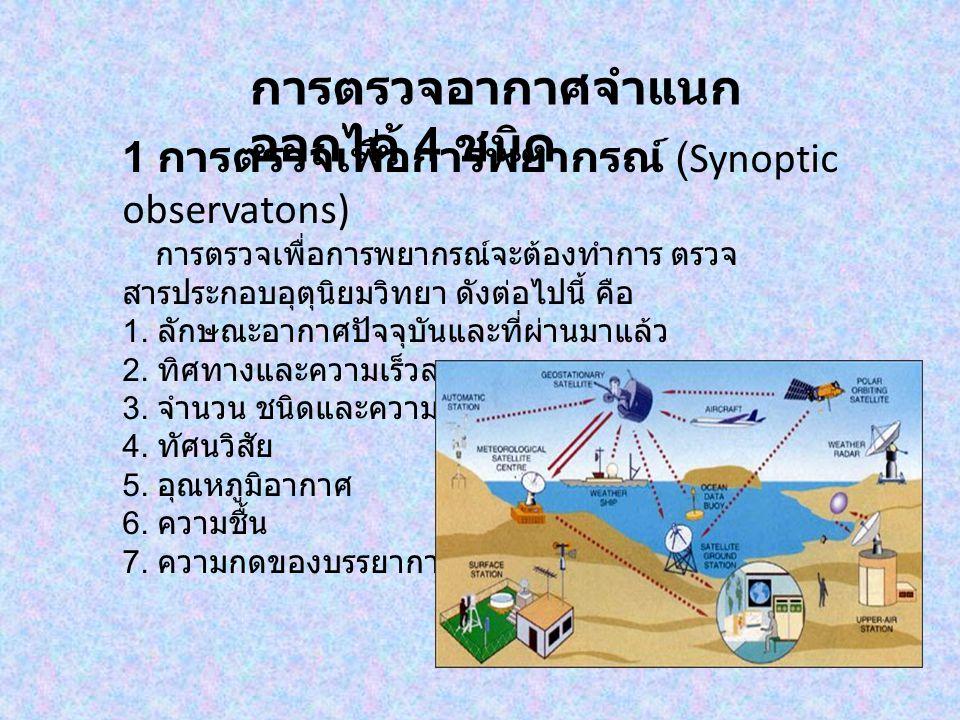 1 การตรวจเพื่อการพยากรณ์ (Synoptic observatons) การตรวจเพื่อการพยากรณ์จะต้องทำการ ตรวจ สารประกอบอุตุนิยมวิทยา ดังต่อไปนี้ คือ 1. ลักษณะอากาศปัจจุบันแล