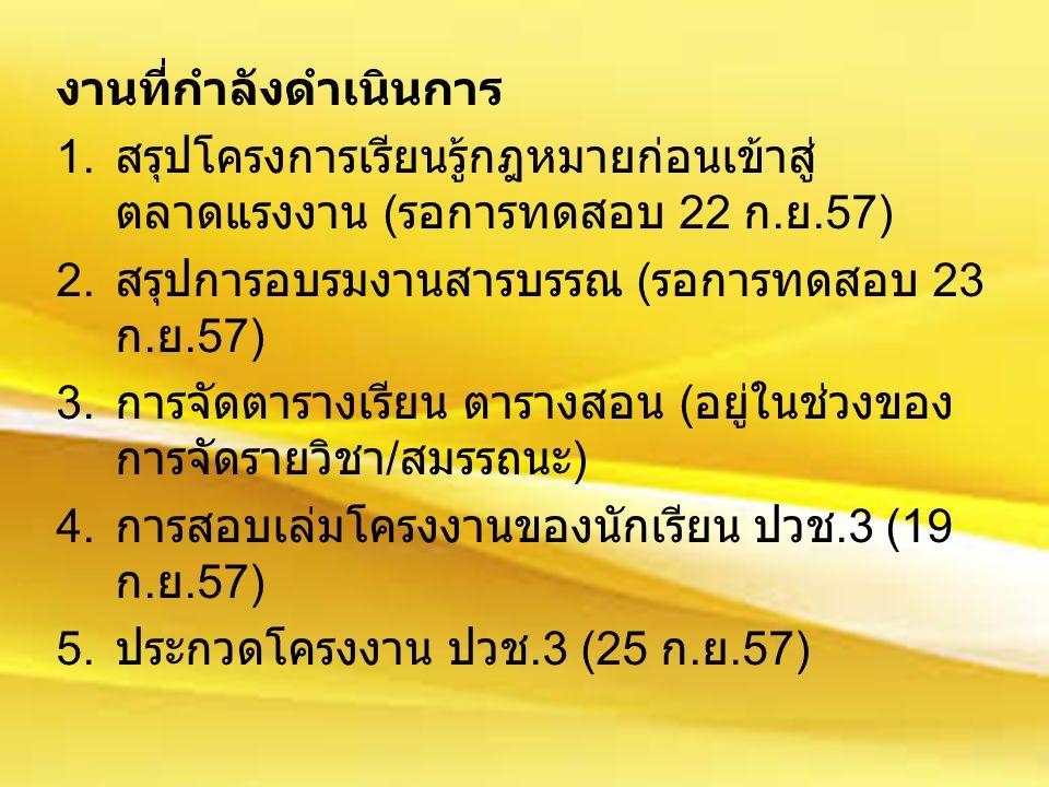 งานที่กำลังดำเนินการ 1. สรุปโครงการเรียนรู้กฎหมายก่อนเข้าสู่ ตลาดแรงงาน ( รอการทดสอบ 22 ก. ย.57) 2. สรุปการอบรมงานสารบรรณ ( รอการทดสอบ 23 ก. ย.57) 3.