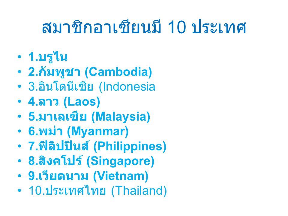สมาชิกอาเซียนมี 10 ประเทศ 1. บรูไน 2. กัมพูชา (Cambodia) 3. อินโดนีเซีย (Indonesia 4. ลาว (Laos) 5. มาเลเซีย (Malaysia) 6. พม่า (Myanmar) 7. ฟิลิปปินส