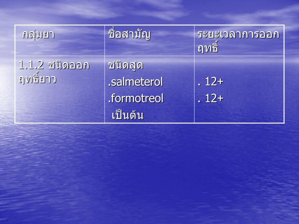 กลุ่มยา กลุ่มยาชื่อสามัญ ระยะเวลาการออก ฤทธิ์ 1.1.2 ชนิดออก ฤทธิ์ยาว ชนิดสูด.salmeterol.formotreol เป็นต้น เป็นต้น. 12+
