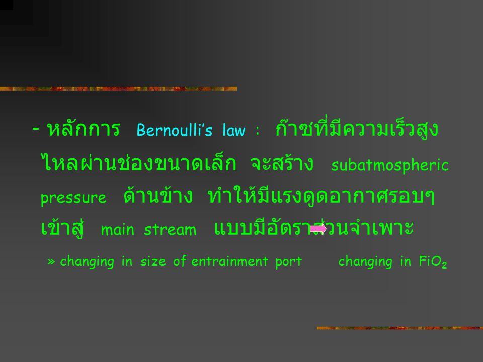 - หลักการ Bernoulli's law : ก๊าซที่มีความเร็วสูง ไหลผ่านช่องขนาดเล็ก จะสร้าง subatmospheric pressure ด้านข้าง ทำให้มีแรงดูดอากาศรอบๆ เข้าสู่ main stre