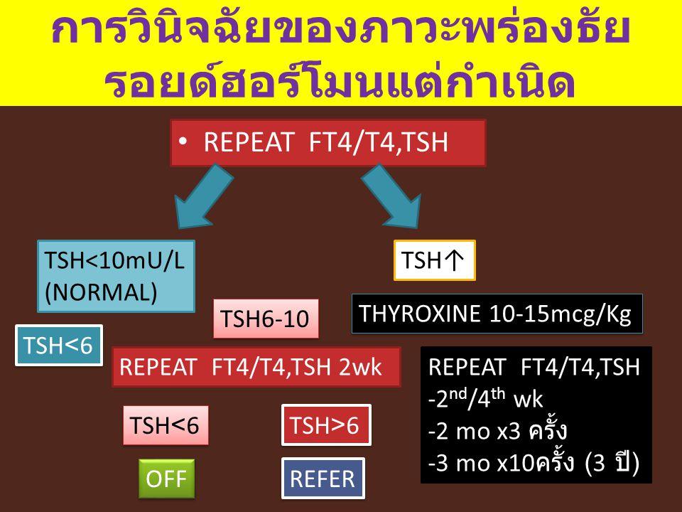 การวินิจฉัยของภาวะพร่องธัย รอยด์ฮอร์โมนแต่กำเนิด REPEAT FT4/T4,TSH TSH<10mU/L (NORMAL) THYROXINE 10-15mcg/Kg TSH↑ REPEAT FT4/T4,TSH -2 nd /4 th wk -2