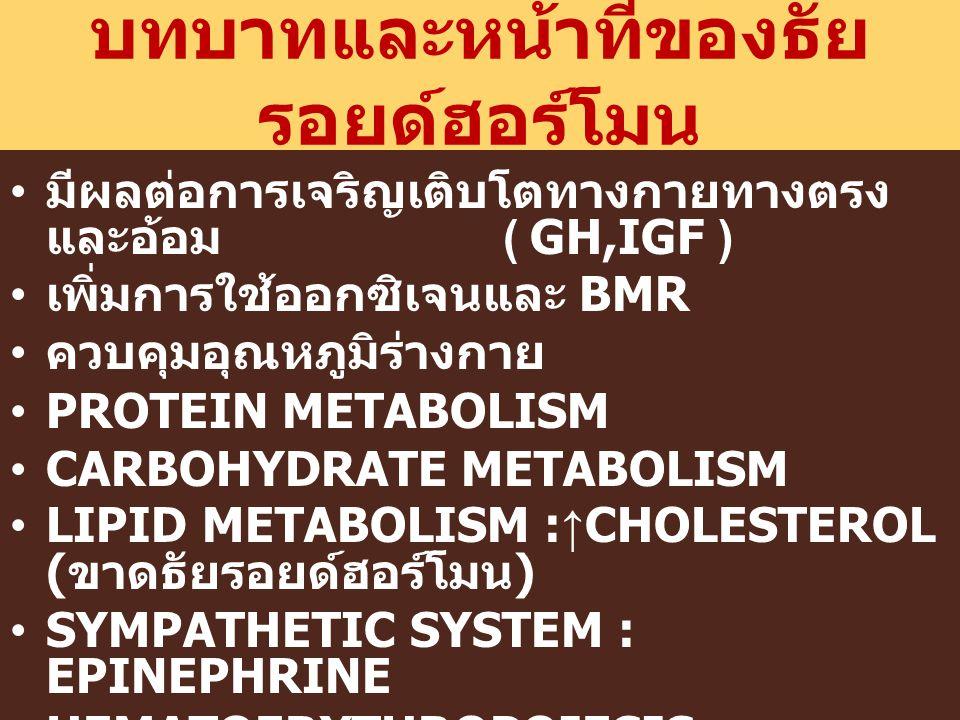 บทบาทและหน้าที่ของธัย รอยด์ฮอร์โมน มีผลต่อการเจริญเติบโตทางกายทางตรง และอ้อม ( GH,IGF ) เพิ่มการใช้ออกซิเจนและ BMR ควบคุมอุณหภูมิร่างกาย PROTEIN METAB