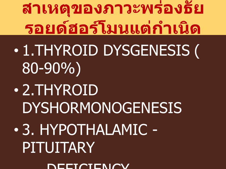 สาเหตุของภาวะพร่องธัย รอยด์ฮอร์โมนแต่กำเนิด 1.THYROID DYSGENESIS ( 80-90%) 2.THYROID DYSHORMONOGENESIS 3. HYPOTHALAMIC - PITUITARY DEFICIENCY 4. สาเหต