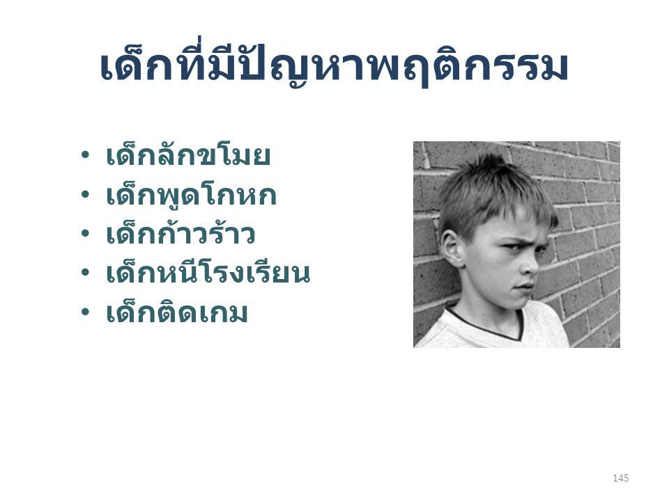 เด็กลักขโมย เด็กพูดโกหก เด็กก้าวร้าว เด็กหนีโรงเรียน เด็กติดเกม เด็กที่มีปัญหาพฤติกรรม 145