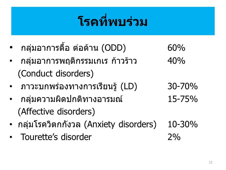 โรคที่พบร่วม กลุ่มอาการดื้อ ต่อต้าน (ODD)60% กลุ่มอาการพฤติกรรมเกเร ก้าวร้าว40% (Conduct disorders) ภาวะบกพร่องทางการเรียนรู้ (LD)30-70% กลุ่มความผิดปกติทางอารมณ์15-75% (Affective disorders) กลุ่มโรควิตกกังวล (Anxiety disorders)10-30% Tourette's disorder2% 21