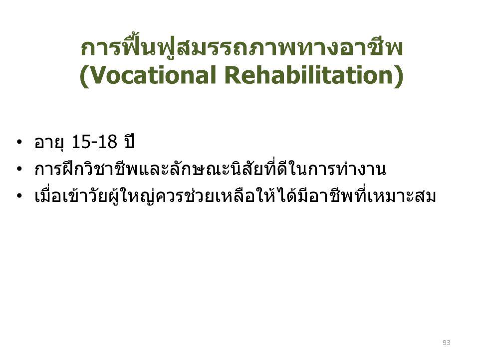 การฟื้นฟูสมรรถภาพทางอาชีพ (Vocational Rehabilitation) อายุ 15-18 ปี การฝึกวิชาชีพและลักษณะนิสัยที่ดีในการทำงาน เมื่อเข้าวัยผู้ใหญ่ควรช่วยเหลือให้ได้มีอาชีพที่เหมาะสม 93