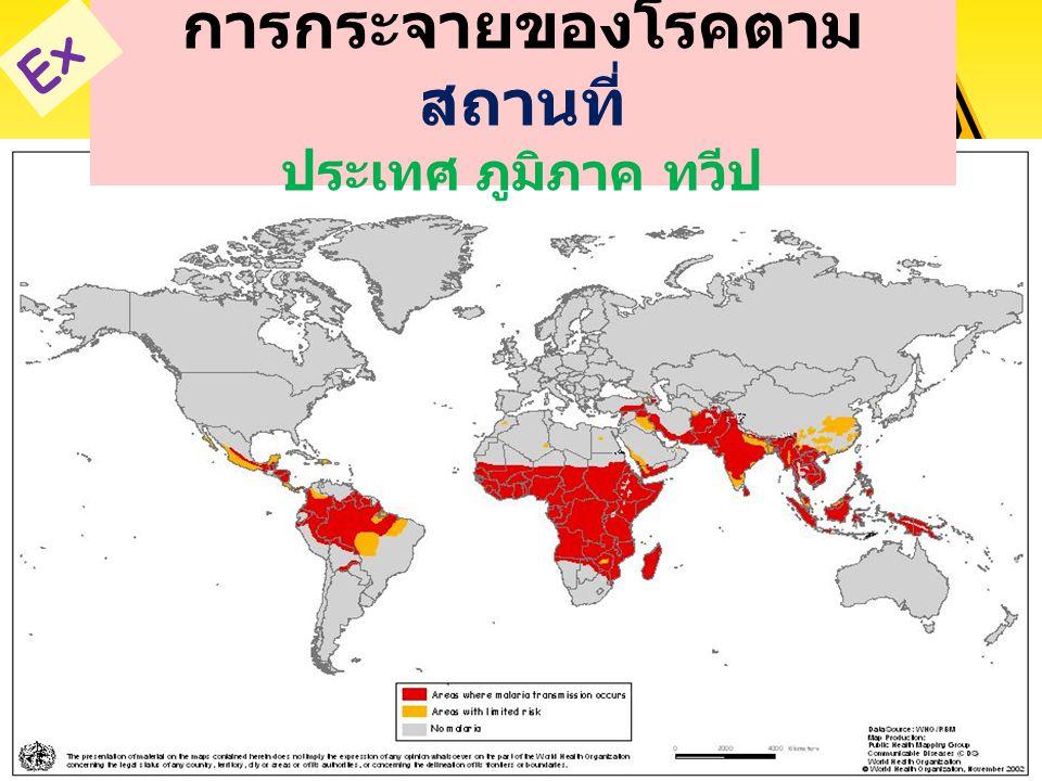 การกระจายของโรค/ อุบัติการณ์สุขภาพในชุมชน สถานที่ Place ตาม การกระจายของโรค/ อุบัติการณ์สุขภาพในชุมชน สถานที่ Place ตาม บ้าน,ซอย, ละแวก, ด้าน, คุ้ม, ห