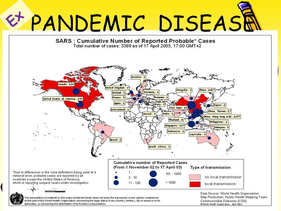 รูปแบบการกระจายของโรค ความหมาย และจำนวน กระจายแบบประปราย Sporadic กระจายประจำถิ่นEndemic กระจายแบบแพร่ระบาด Epidemic กระจายแพร่ระบาดเฉพาะกลุ่ม Out-bre