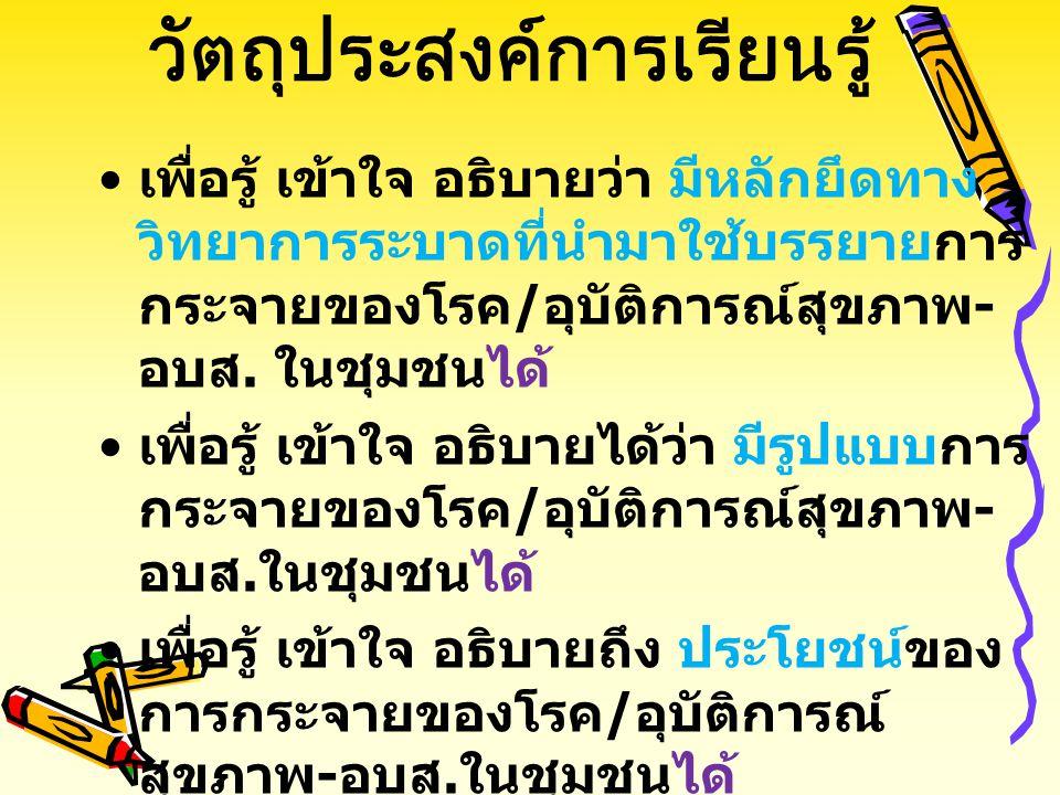 Cases Monthly Reported Malaria Thai Cases VBDO 2 FY 1999 - 2001 Ex