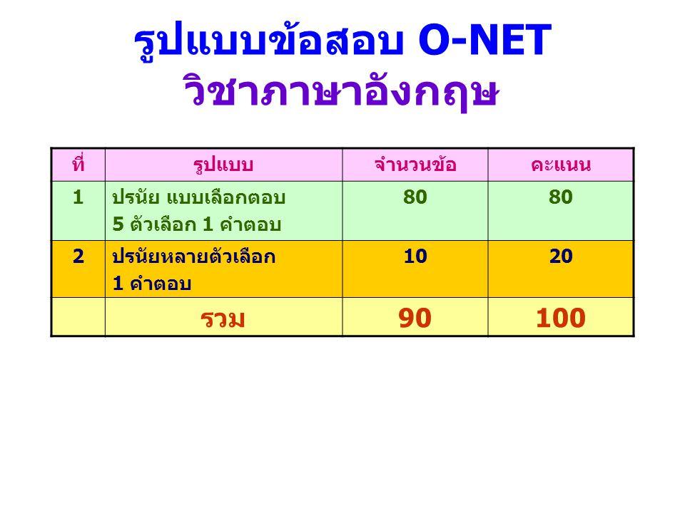 รูปแบบข้อสอบ O-NET วิชาภาษาอังกฤษ ที่รูปแบบจำนวนข้อคะแนน 1ปรนัย แบบเลือกตอบ 5 ตัวเลือก 1 คำตอบ 80 2ปรนัยหลายตัวเลือก 1 คำตอบ 1020 รวม90100
