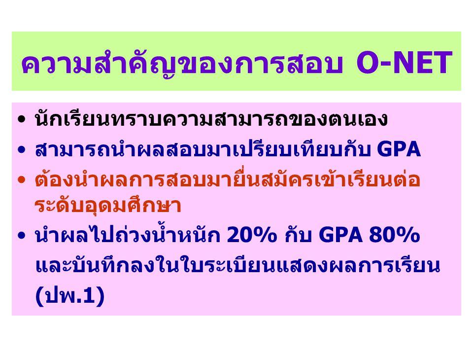 ความสำคัญของการสอบ O-NET นักเรียนทราบความสามารถของตนเอง สามารถนำผลสอบมาเปรียบเทียบกับ GPA ต้องนำผลการสอบมายื่นสมัครเข้าเรียนต่อ ระดับอุดมศึกษา นำผลไปถ