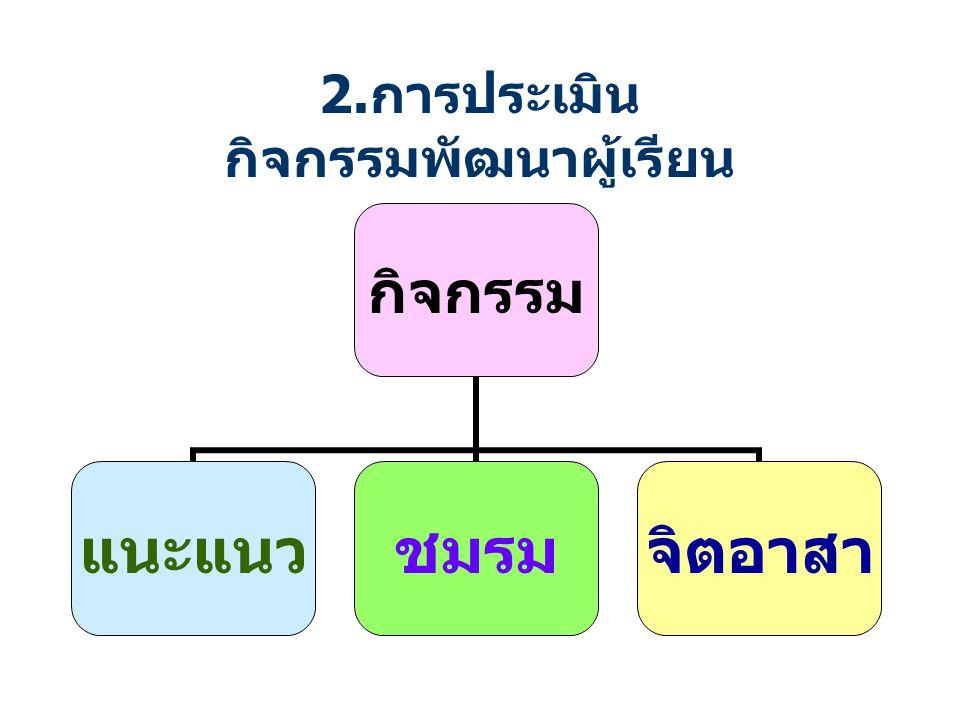 2.การประเมิน กิจกรรมพัฒนาผู้เรียน กิจกรรม แนะแนวชมรมจิตอาสา