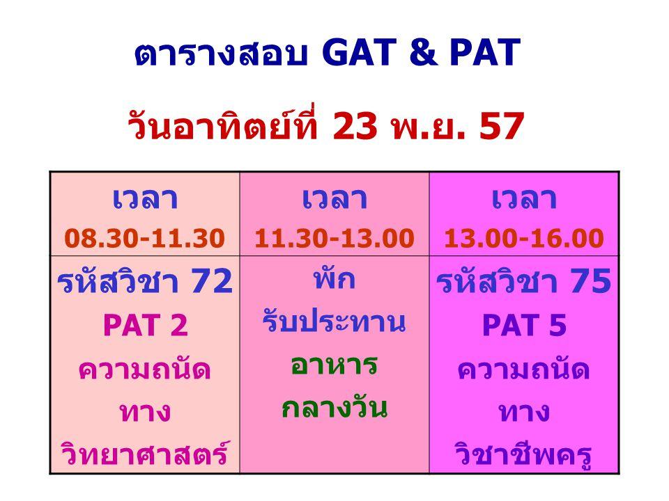 ตารางสอบ GAT & PAT วันอาทิตย์ที่ 23 พ.ย. 57 เวลา 08.30-11.30 เวลา 11.30-13.00 เวลา 13.00-16.00 รหัสวิชา 72 PAT 2 ความถนัด ทาง วิทยาศาสตร์ พัก รับประทา
