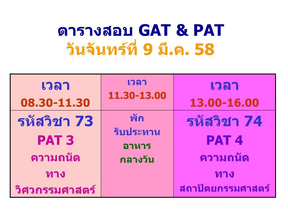 ตารางสอบ GAT & PAT วันจันทร์ที่ 9 มี.ค. 58 เวลา 08.30-11.30 เวลา 11.30-13.00 เวลา 13.00-16.00 รหัสวิชา 73 PAT 3 ความถนัด ทาง วิศวกรรมศาสตร์ พัก รับประ