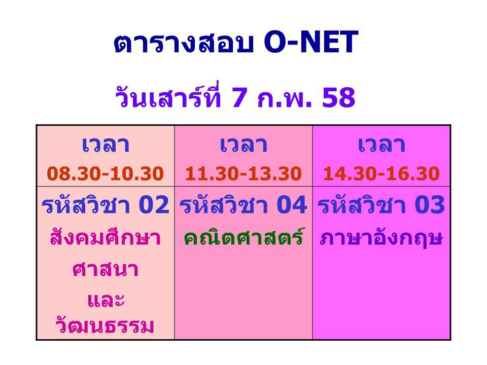 ตารางสอบ O-NET วันเสาร์ที่ 7 ก.พ. 58 เวลา 08.30-10.30 เวลา 11.30-13.30 เวลา 14.30-16.30 รหัสวิชา 02 สังคมศึกษา ศาสนา และ วัฒนธรรม รหัสวิชา 04 คณิตศาสต