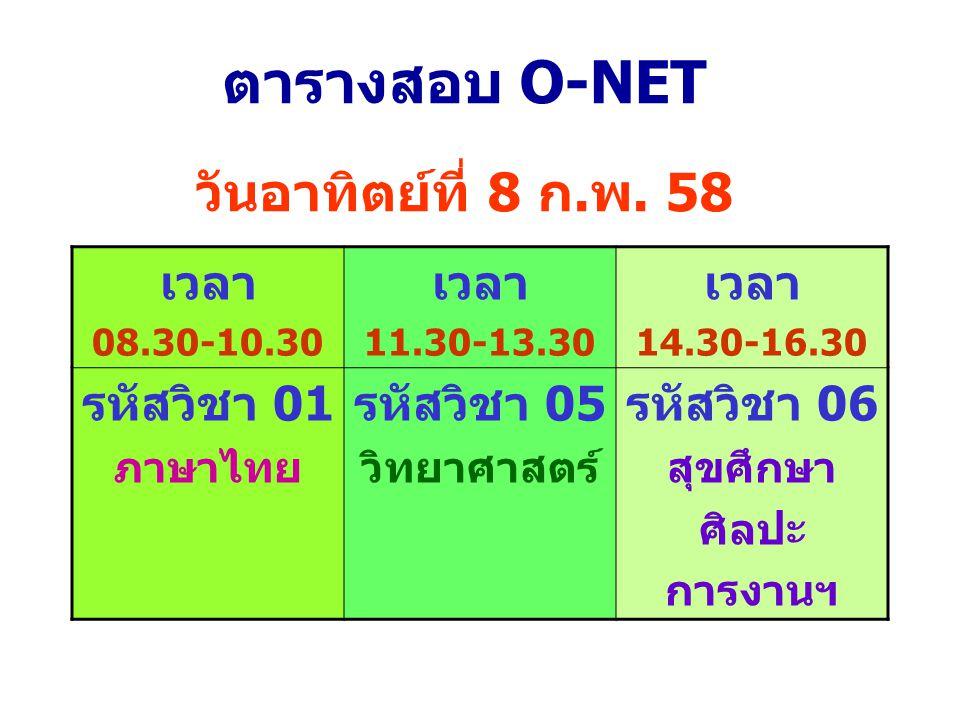 ตารางสอบ O-NET วันอาทิตย์ที่ 8 ก.พ. 58 เวลา 08.30-10.30 เวลา 11.30-13.30 เวลา 14.30-16.30 รหัสวิชา 01 ภาษาไทย รหัสวิชา 05 วิทยาศาสตร์ รหัสวิชา 06 สุขศ