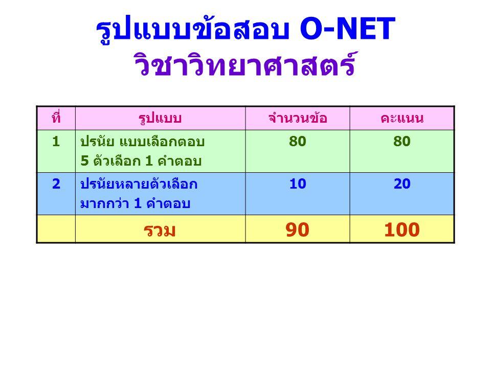 รูปแบบข้อสอบ O-NET วิชาวิทยาศาสตร์ ที่รูปแบบจำนวนข้อคะแนน 1ปรนัย แบบเลือกตอบ 5 ตัวเลือก 1 คำตอบ 80 2ปรนัยหลายตัวเลือก มากกว่า 1 คำตอบ 1020 รวม90100