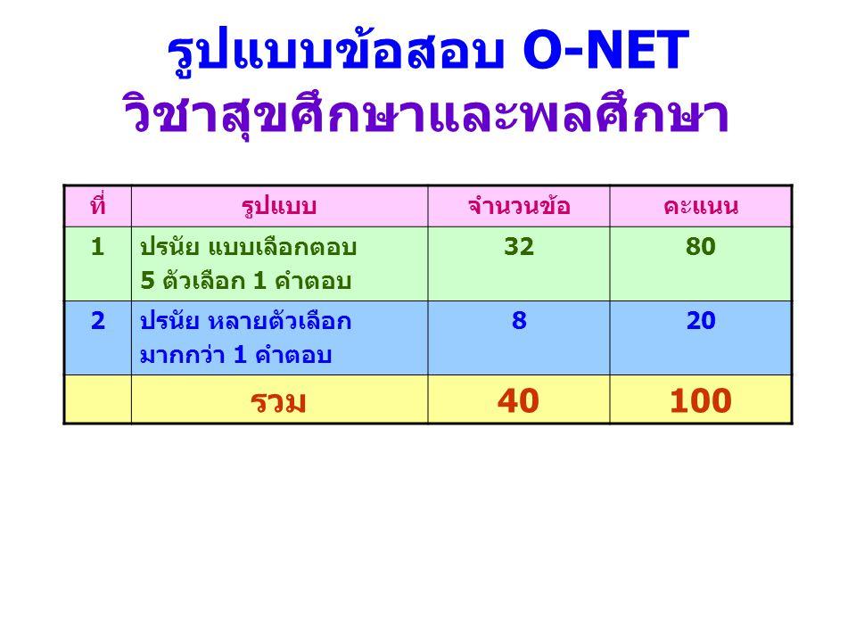 รูปแบบข้อสอบ O-NET วิชาสุขศึกษาและพลศึกษา ที่รูปแบบจำนวนข้อคะแนน 1ปรนัย แบบเลือกตอบ 5 ตัวเลือก 1 คำตอบ 3280 2ปรนัย หลายตัวเลือก มากกว่า 1 คำตอบ 820 รว
