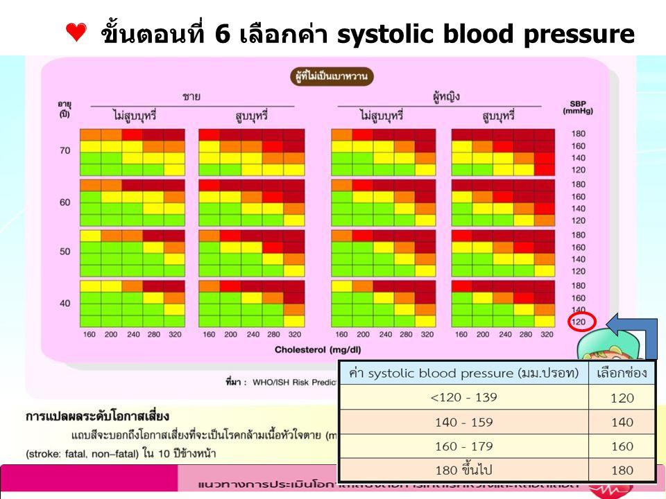ขั้นตอนที่ 6 เลือกค่า systolic blood pressure