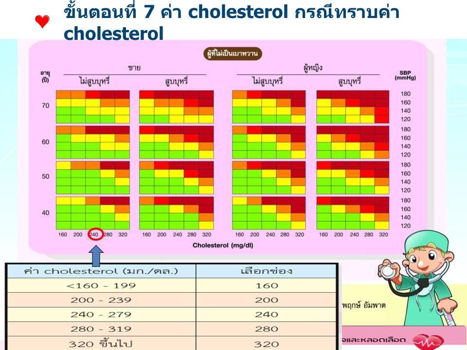 ขั้นตอนที่ 7 ค่า cholesterol กรณีทราบค่า cholesterol