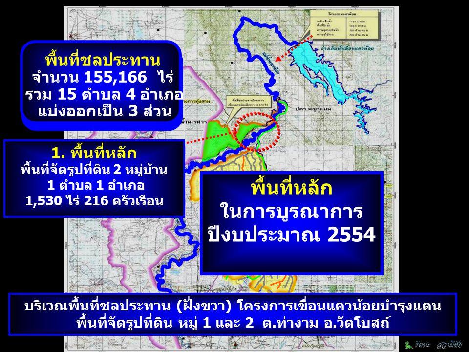 2. พื้นที่ขยาย 13 หมู่บ้าน4 ตำบล 2 อำเภอ 13 หมู่บ้าน 4 ตำบล 2 อำเภอ พื้นที่ พื้นที่ 13,696 ไร่ พื้นที่ 3. พื้นที่เครือข่าย 14 ตำบล 4 อำเภอ พื้นที่ 139