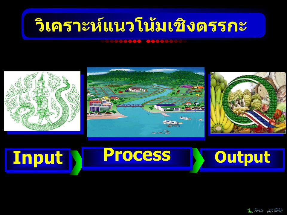 สังกัด กษ. 1.สินค้าเกษตร 2.การบริการ วิเคราะห์แนวโน้มเชิงตรรกะ พื้นที่รับประโยชน์ จากแหล่งน้ำ