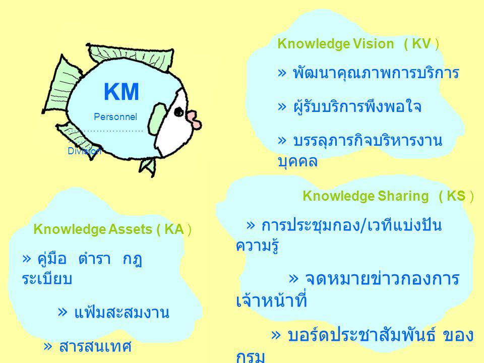 KM Personnel …………………… …… Division Knowledge Vision ( KV ) » พัฒนาคุณภาพการบริการ » ผู้รับบริการพึงพอใจ » บรรลุภารกิจบริหารงาน บุคคล Knowledge Sharing ( KS ) » การประชุมกอง / เวทีแบ่งปัน ความรู้ » จดหมายข่าวกองการ เจ้าหน้าที่ » บอร์ดประชาสัมพันธ์ ของ กรม » Web กกจ.