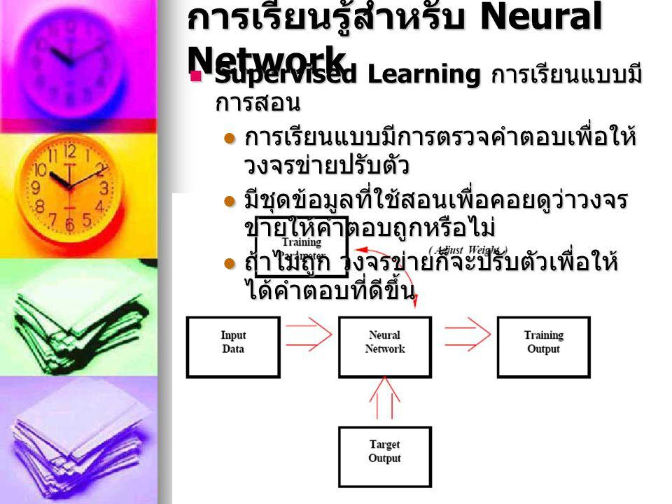 การเรียนรู้สำหรับ Neural Network Supervised Learning การเรียนแบบมี การสอน Supervised Learning การเรียนแบบมี การสอน การเรียนแบบมีการตรวจคำตอบเพื่อให้ ว