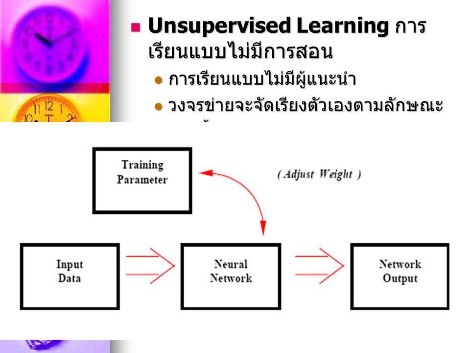 Unsupervised Learning การ เรียนแบบไม่มีการสอน Unsupervised Learning การ เรียนแบบไม่มีการสอน การเรียนแบบไม่มีผู้แนะนำ การเรียนแบบไม่มีผู้แนะนำ วงจรข่าย