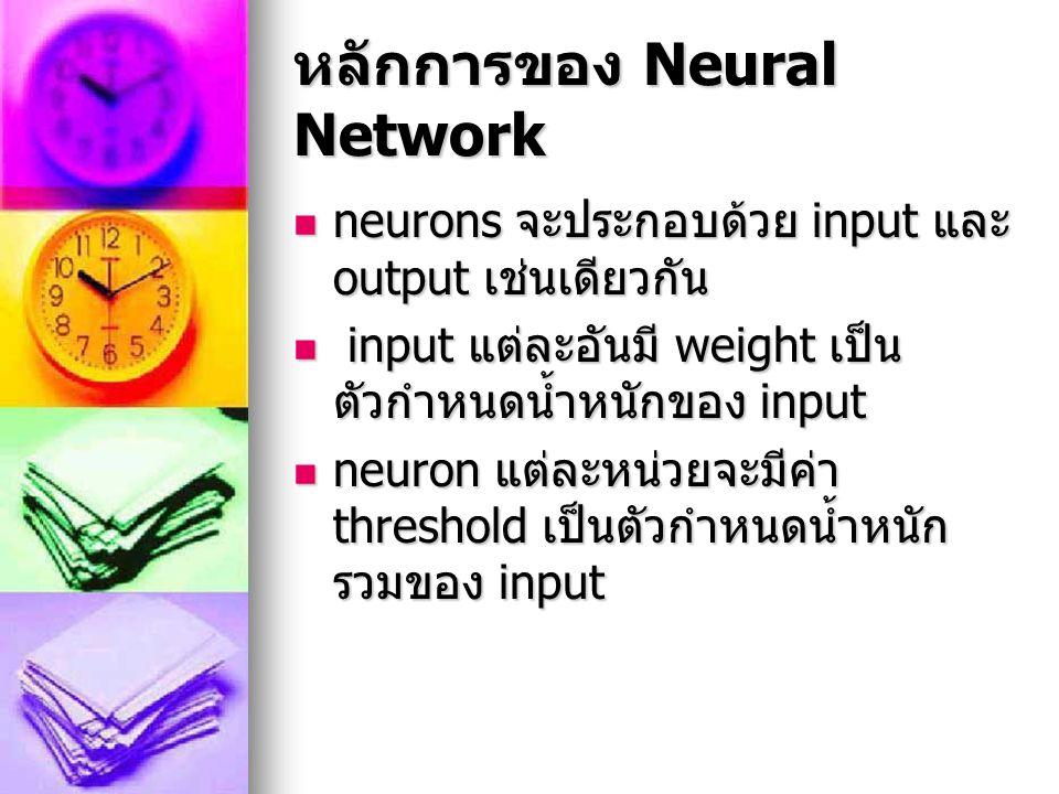 หลักการของ Neural Network neurons จะประกอบด้วย input และ output เช่นเดียวกัน neurons จะประกอบด้วย input และ output เช่นเดียวกัน input แต่ละอันมี weigh