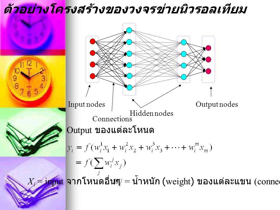 การทำงาน เมื่อมี input เข้ามายัง network ก็ เอา input มาคูณกับ weight ของ แต่ละขา ผลที่ได้จาก input ทุก ๆ ขาของ neuron จะเอามารวมกัน แล้วก็เอามาเทียบกับ threshold ที่ กำหนดไว้ เมื่อมี input เข้ามายัง network ก็ เอา input มาคูณกับ weight ของ แต่ละขา ผลที่ได้จาก input ทุก ๆ ขาของ neuron จะเอามารวมกัน แล้วก็เอามาเทียบกับ threshold ที่ กำหนดไว้
