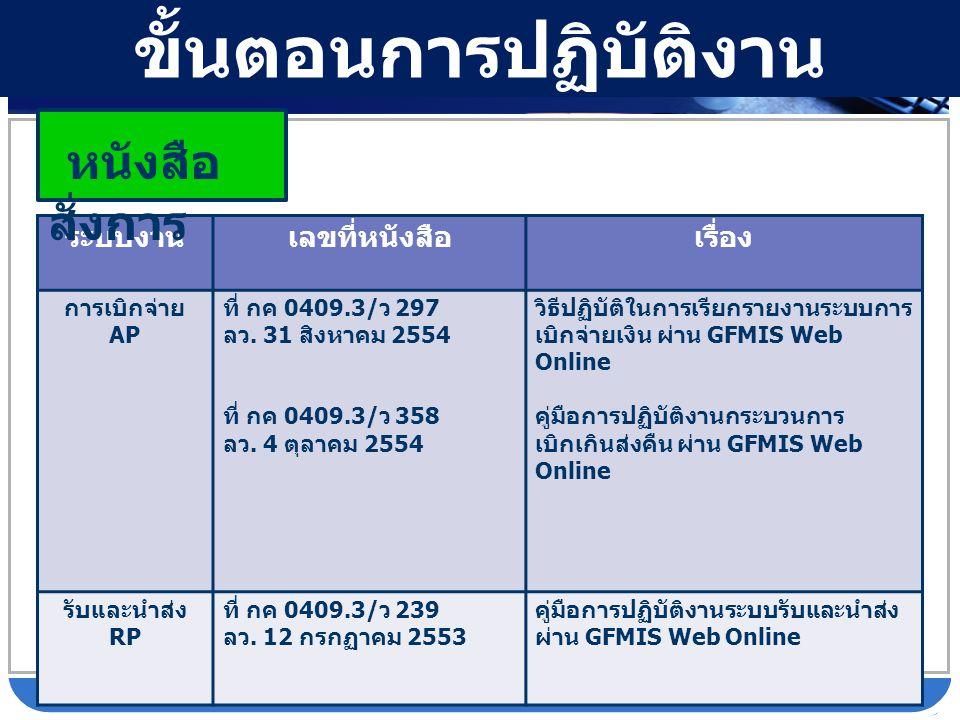 RPRP ระบบงานเลขที่หนังสือเรื่อง การเบิกจ่าย AP ที่ กค 0409.3/ ว 297 ลว. 31 สิงหาคม 2554 ที่ กค 0409.3/ ว 358 ลว. 4 ตุลาคม 2554 วิธีปฏิบัติในการเรียกรา