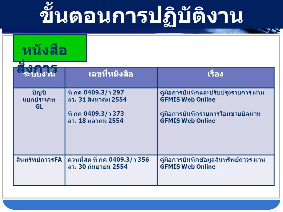 RPRP ระบบงานเลขที่หนังสือเรื่อง บัญชี แยกประเภท GL ที่ กค 0409.3/ ว 297 ลว. 31 สิงหาคม 2554 ที่ กค 0409.3/ ว 373 ลว. 18 ตุลาคม 2554 คู่มือการบันทึกและ
