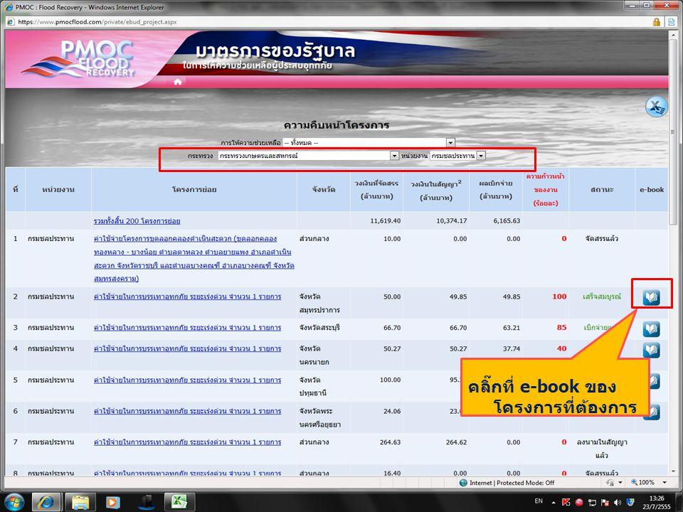 คลิ๊กที่ e-book ของ โครงการที่ต้องการ