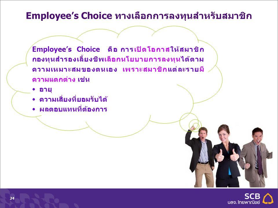 Department Topic Date (Tahoma 10pt)24 Employee's Choice ทางเลือกการลงทุนสำหรับสมาชิก Employee's Choice คือ การเปิดโอกาสให้สมาชิก กองทุนสำรองเลี้ยงชีพเ