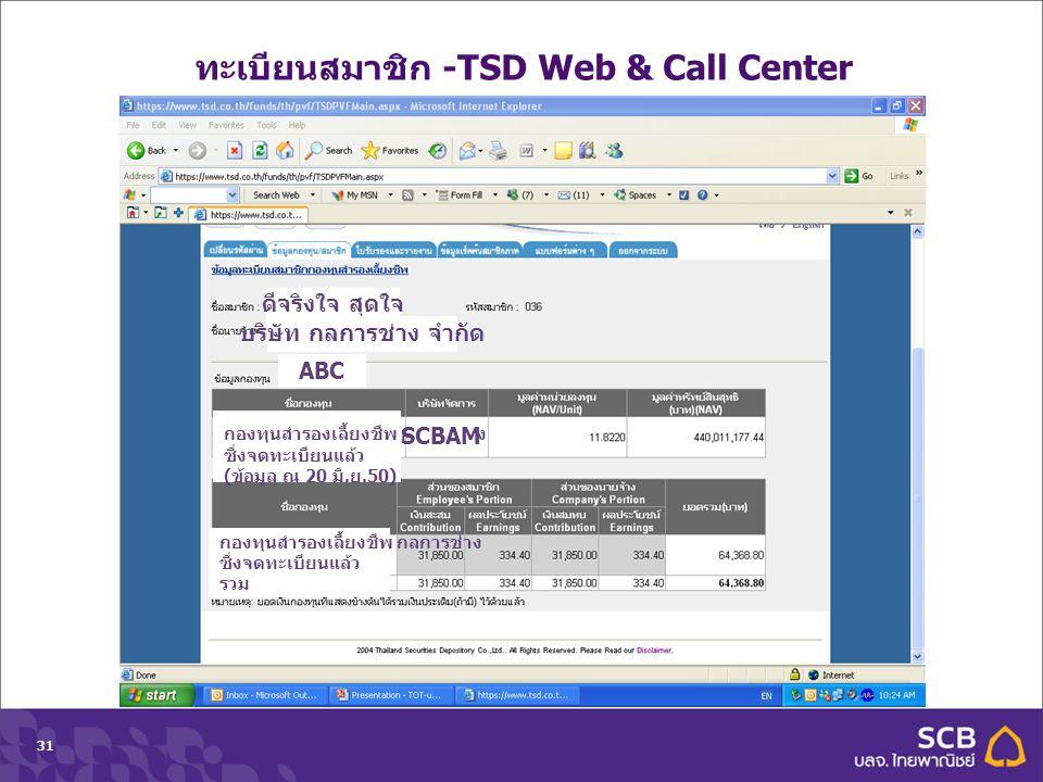 Department Topic Date (Tahoma 10pt)31 บริษัท กลการช่าง จำกัด ดีจริงใจ สุดใจ กองทุนสำรองเลี้ยงชีพ กลการช่าง ซึ่งจดทะเบียนแล้ว ( ข้อมูล ณ 20 มิ. ย.50) A