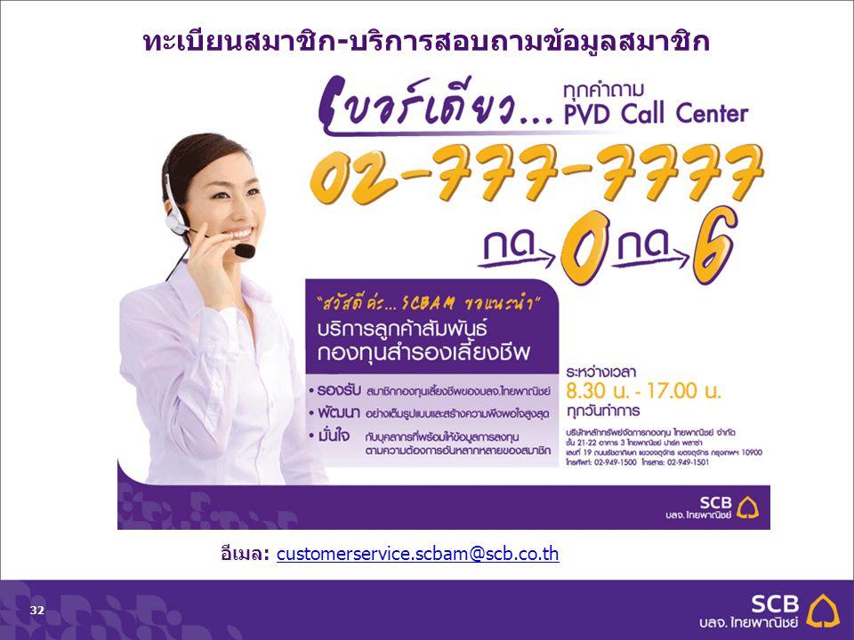 Department Topic Date (Tahoma 10pt)32 ทะเบียนสมาชิก-บริการสอบถามข้อมูลสมาชิก อีเมล: customerservice.scbam@scb.co.thcustomerservice.scbam@scb.co.th