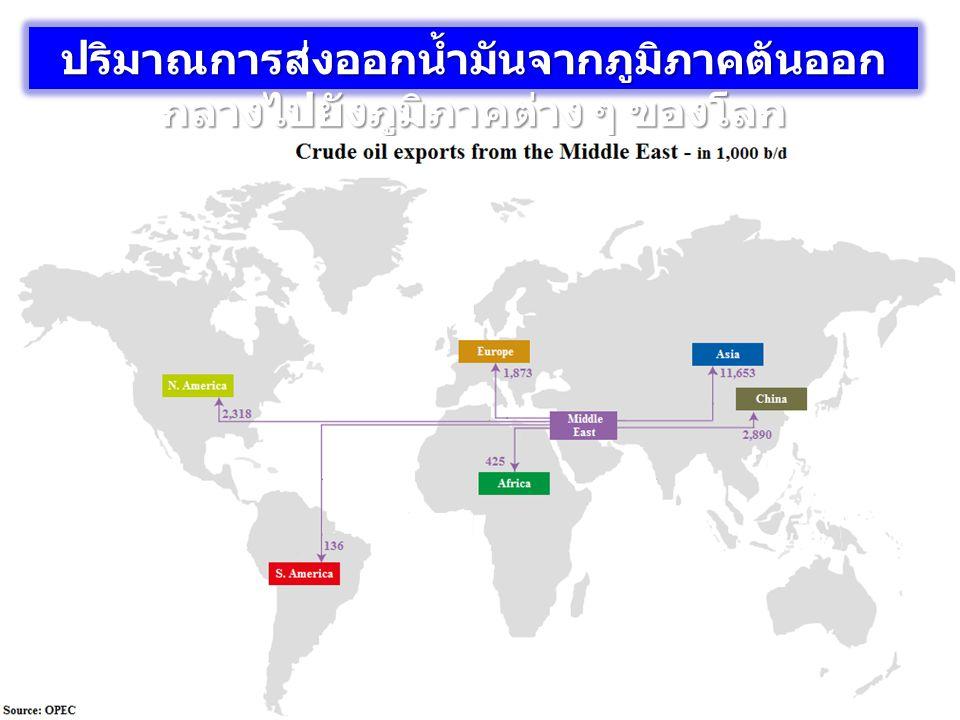 ปริมาณการส่งออกน้ำมันจากภูมิภาคตันออก กลางไปยังภูมิภาคต่าง ๆ ของโลก Yemen Iran Qatar Saudi Arabia Kuwait Iraq Syria U.A.E Oman