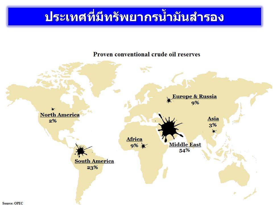ประเทศที่มีทรัพยากรน้ำมันสำรอง Yemen Iran Qatar Kuwait Iraq Syria U.A.E Oman