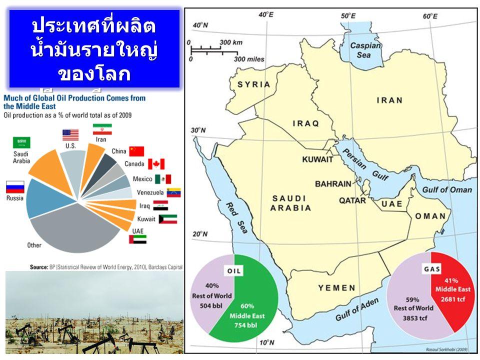 ประเทศที่ผลิต น้ำมันรายใหญ่ ของโลก เปรียบเทียบการ ผลิตของประเทศ ในตะวันออกกลาง Yemen Iran Qatar Saudi Arabia Kuwait Iraq Syria U.A.E Oman
