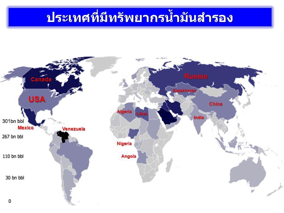 ประเทศที่มีทรัพยากรน้ำมันสำรอง USA Venezuela Mexico Kazakhstan Angola Canada Russia Algeria Libya Nigeria China India