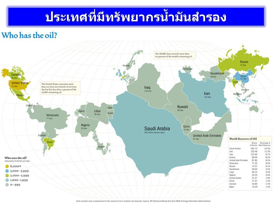 ประเทศที่มีทรัพยากรน้ำมันสำรอง Yemen Iran Qatar Saudi Arabia Kuwait Iraq Syria U.A.E Oman